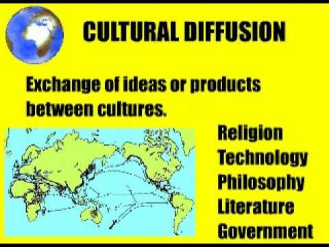 stephen k sanderson on evolutionary materialism cultural diffusion